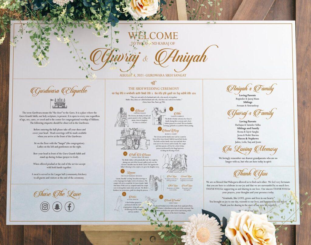 Sikh Wedding Program | Hindu Wedding Program | Sikh Wedding Sign | Welcome Board | Sikh Welcome Sign | Sangeet Sign | Maiyan Sign