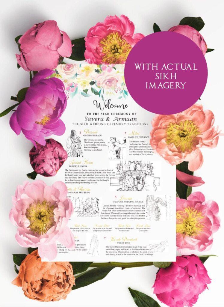 Instant Sikh Wedding Program | Custom Wedding Program | Sikh Infographics | Sikh Ceremony | Anand Karaj | Instant download